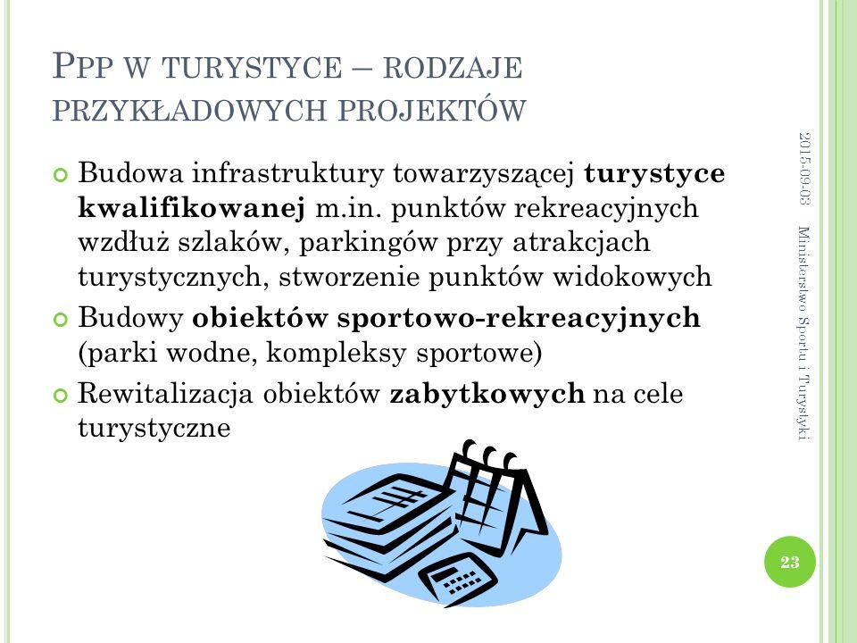 P PP W TURYSTYCE – RODZAJE PRZYKŁADOWYCH PROJEKTÓW Budowa infrastruktury towarzyszącej turystyce kwalifikowanej m.in. punktów rekreacyjnych wzdłuż szl