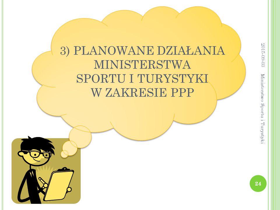 3) PLANOWANE DZIAŁANIA MINISTERSTWA SPORTU I TURYSTYKI W ZAKRESIE PPP 2015-09-03 24 Ministerstwo Sportu i Turystyki