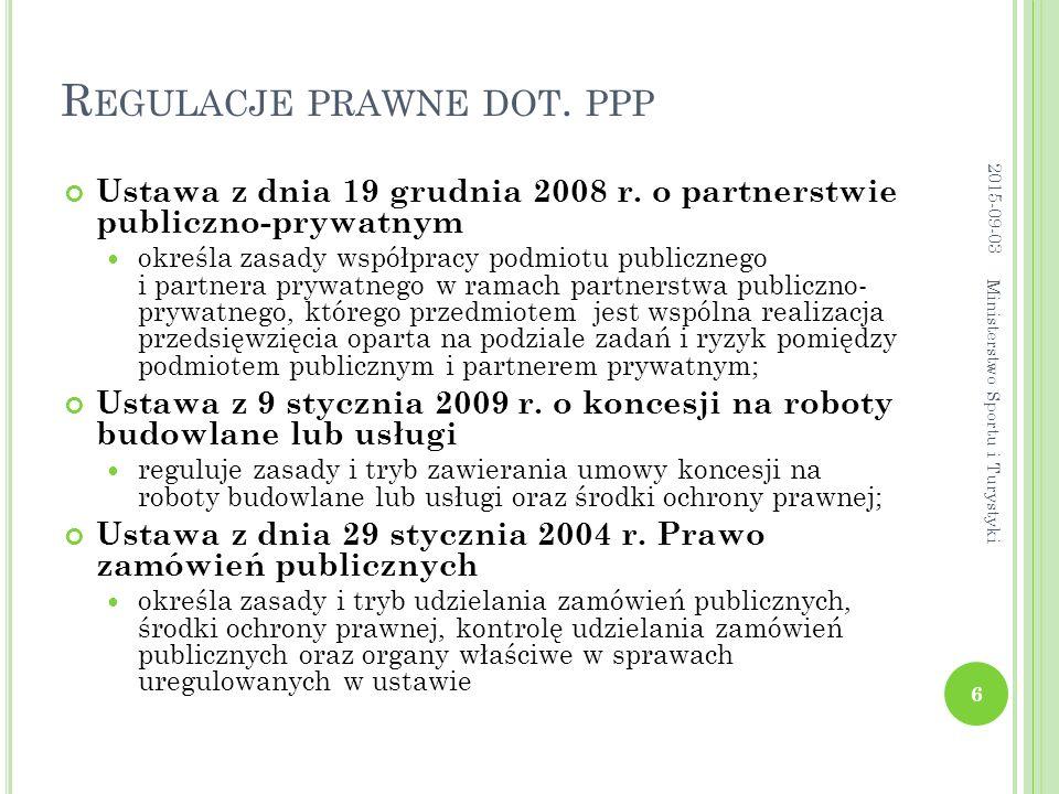 R EGULACJE PRAWNE DOT. PPP Ustawa z dnia 19 grudnia 2008 r. o partnerstwie publiczno-prywatnym określa zasady współpracy podmiotu publicznego i partne