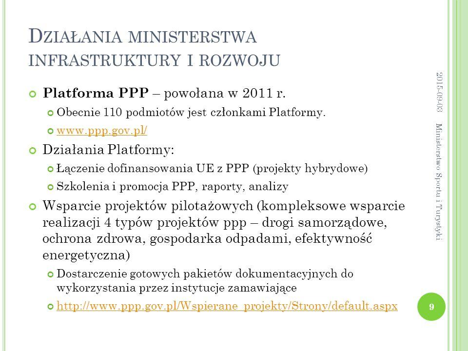 D ZIAŁANIA MINISTERSTWA INFRASTRUKTURY I ROZWOJU Platforma PPP – powołana w 2011 r. Obecnie 110 podmiotów jest członkami Platformy. www.ppp.gov.pl/ Dz