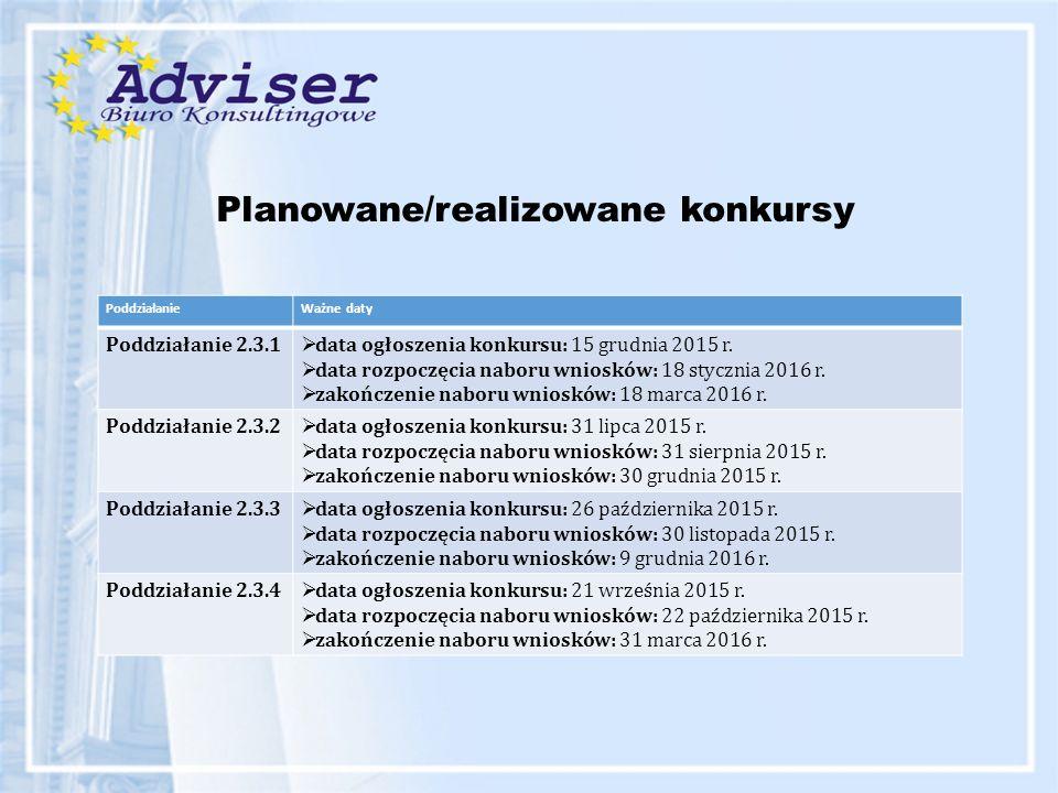 Planowane/realizowane konkursy PoddziałanieWażne daty Poddziałanie 2.3.1  data ogłoszenia konkursu: 15 grudnia 2015 r.  data rozpoczęcia naboru wnio