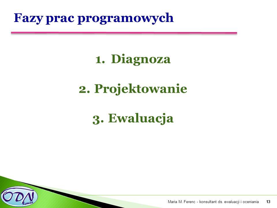 13 1.Diagnoza 2.Projektowanie 3.Ewaluacja Fazy prac programowych 13Maria M.