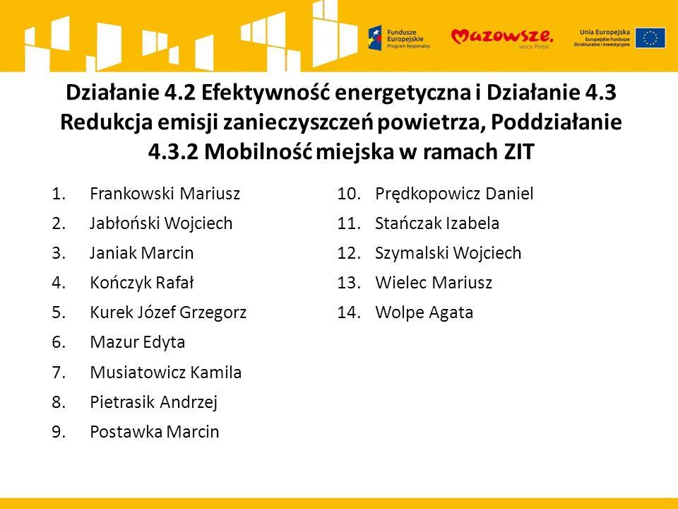Działanie 4.2 Efektywność energetyczna i Działanie 4.3 Redukcja emisji zanieczyszczeń powietrza, Poddziałanie 4.3.2 Mobilność miejska w ramach ZIT 1.F