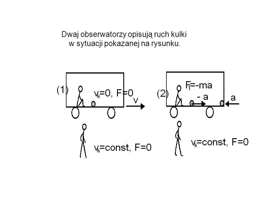 Dwaj obserwatorzy opisują ruch kulki w sytuacji pokazanej na rysunku.