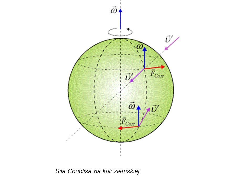 Siła Coriolisa na kuli ziemskiej.