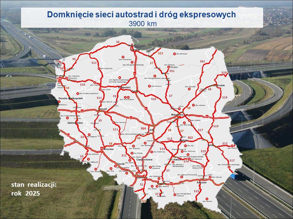 Domknięcie sieci autostrad i dróg ekspresowych 3900 km stan realizacji: rok 2015 2020 2025
