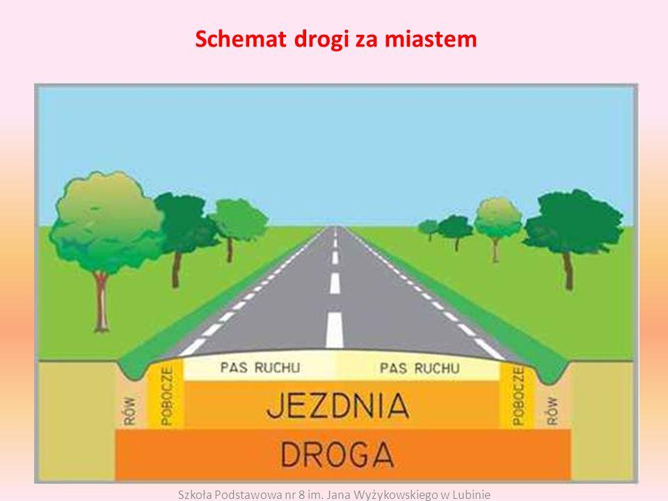 Schemat drogi za miastem Szkoła Podstawowa nr 8 im. Jana Wyżykowskiego w Lubinie