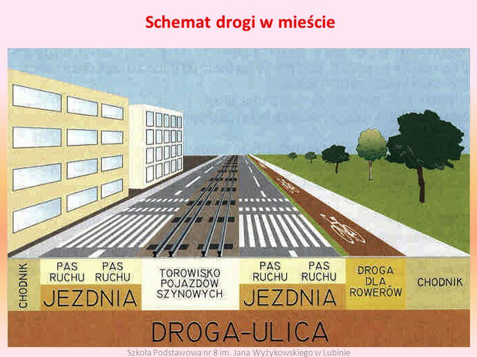 Schemat drogi w mieście Szkoła Podstawowa nr 8 im. Jana Wyżykowskiego w Lubinie