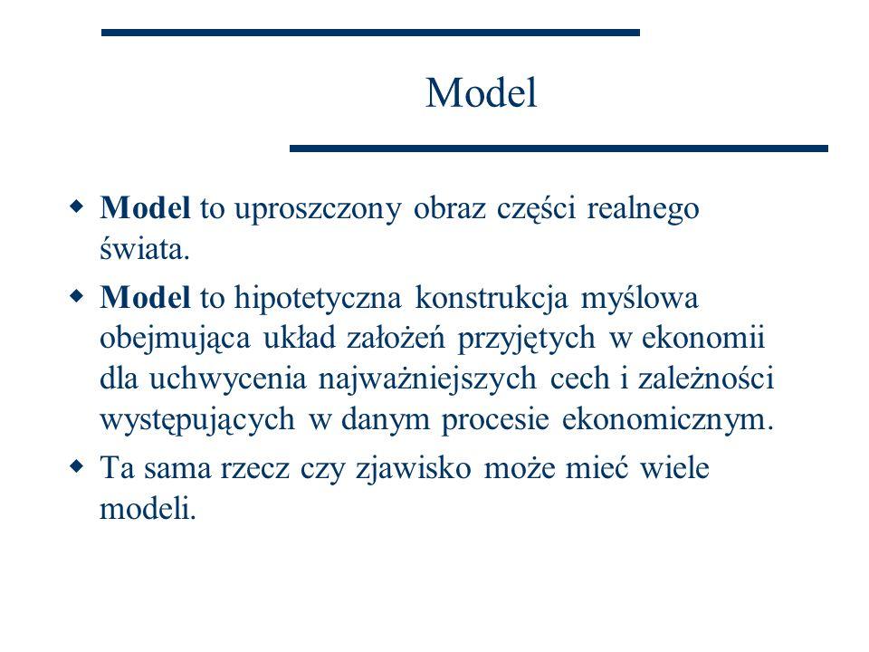 Model  Model to uproszczony obraz części realnego świata.  Model to hipotetyczna konstrukcja myślowa obejmująca układ założeń przyjętych w ekonomii
