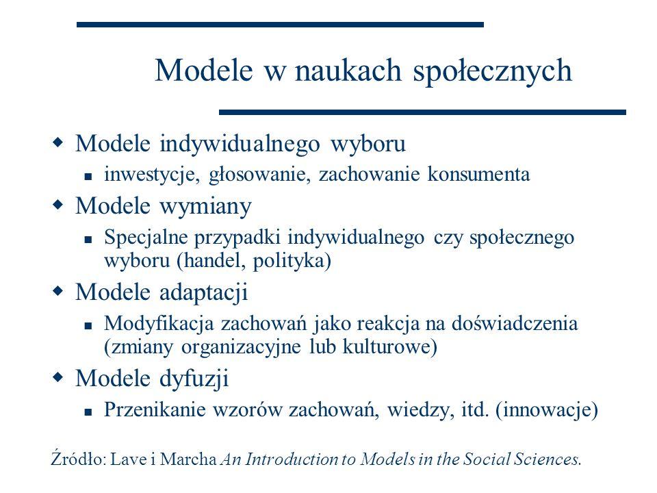 Modele w naukach społecznych  Modele indywidualnego wyboru inwestycje, głosowanie, zachowanie konsumenta  Modele wymiany Specjalne przypadki indywid