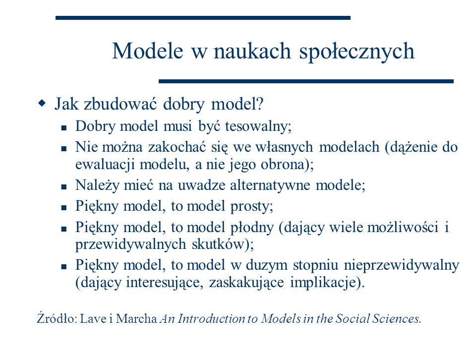 Modele w naukach społecznych  Jak zbudować dobry model? Dobry model musi być tesowalny; Nie można zakochać się we własnych modelach (dążenie do ewalu