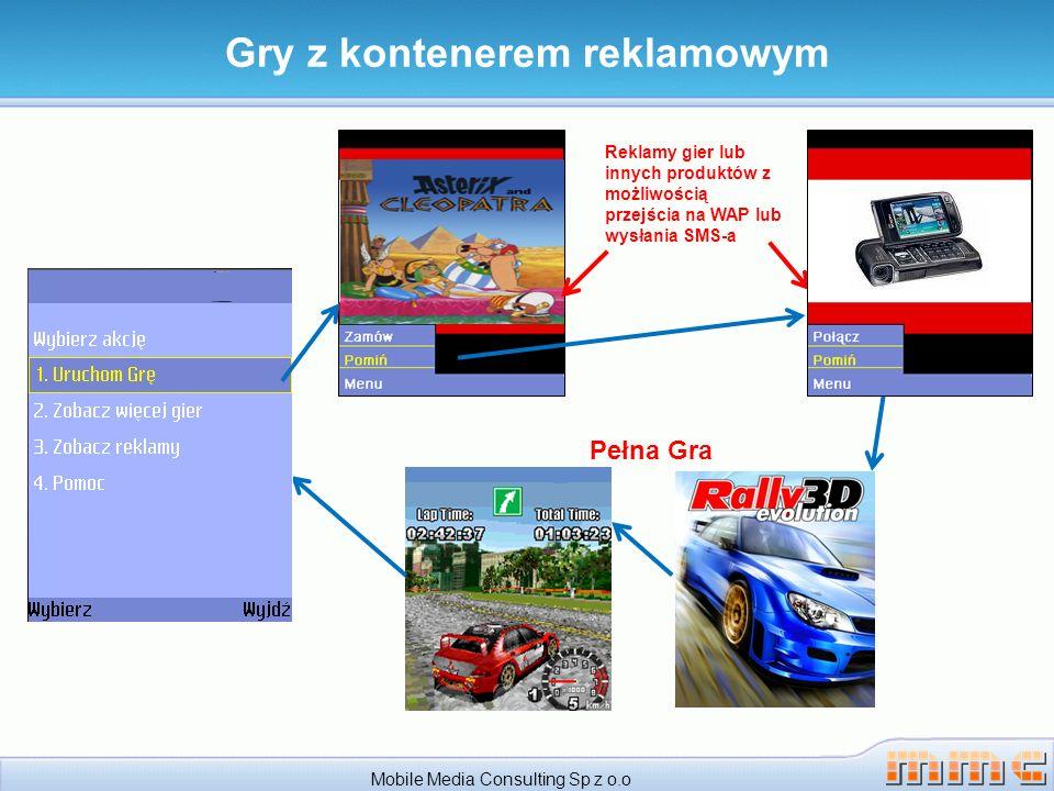 Gry z kontenerem reklamowym Mobile Media Consulting Sp z o.o Reklamy gier lub innych produktów z możliwością przejścia na WAP lub wysłania SMS-a Pełna Gra