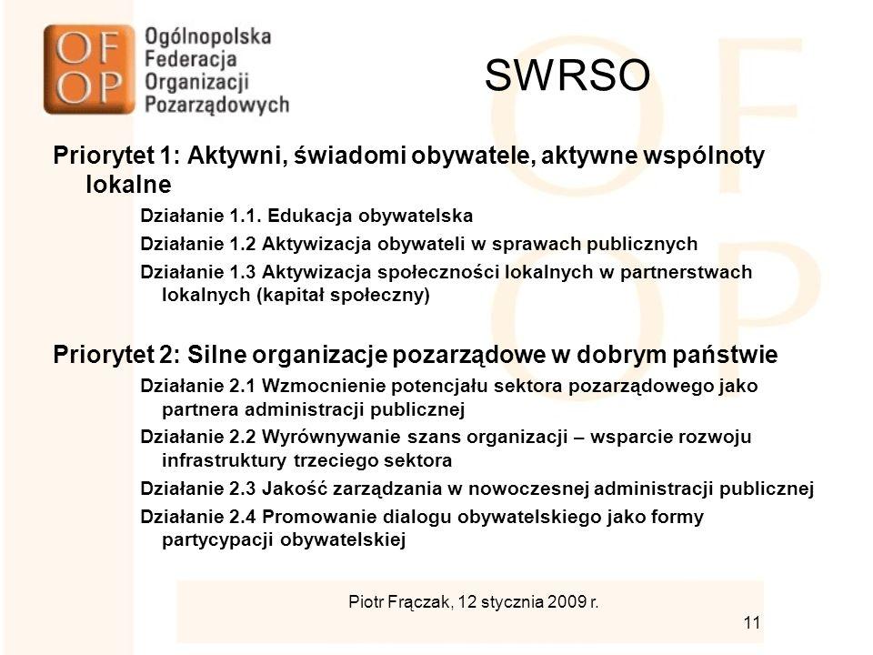 SWRSO Priorytet 1: Aktywni, świadomi obywatele, aktywne wspólnoty lokalne Działanie 1.1.
