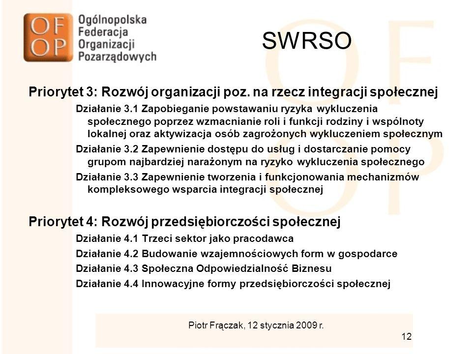 SWRSO Priorytet 3: Rozwój organizacji poz.