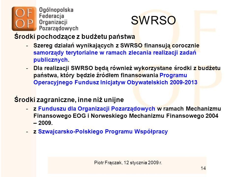 SWRSO Środki pochodzące z budżetu państwa -Szereg działań wynikających z SWRSO finansują corocznie samorządy terytorialne w ramach zlecania realizacji zadań publicznych.