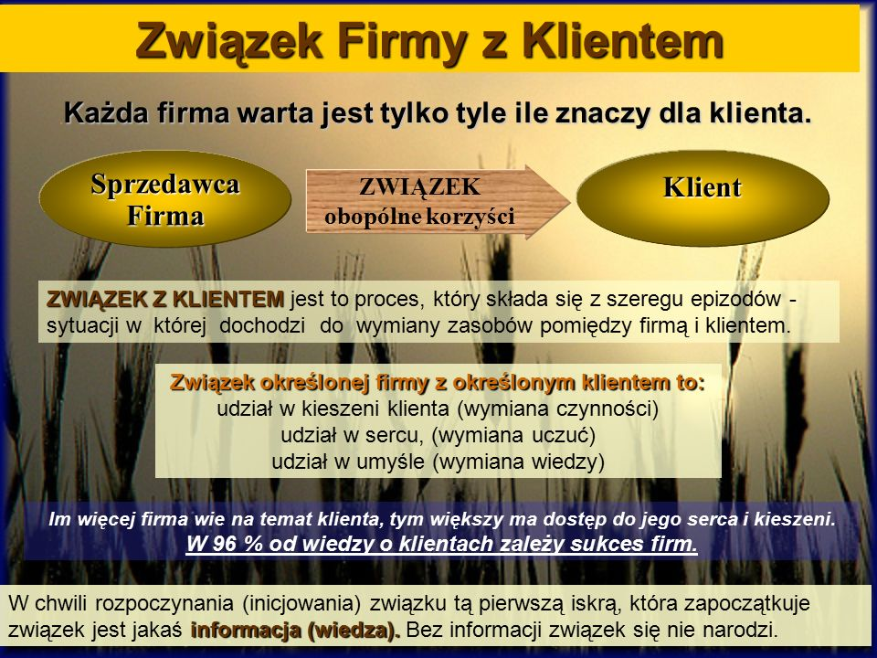 Związek Firmy z Klientem Każda firma warta jest tylko tyle ile znaczy dla klienta. Sprzedawca Firma Klient ZWIĄZEK obopólne korzyści ZWIĄZEK Z KLIENTE