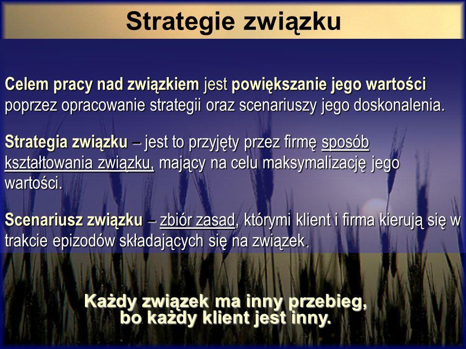 Strategie związku Celem pracy nad związkiem jest powiększanie jego wartości poprzez opracowanie strategii oraz scenariuszy jego doskonalenia. Strategi