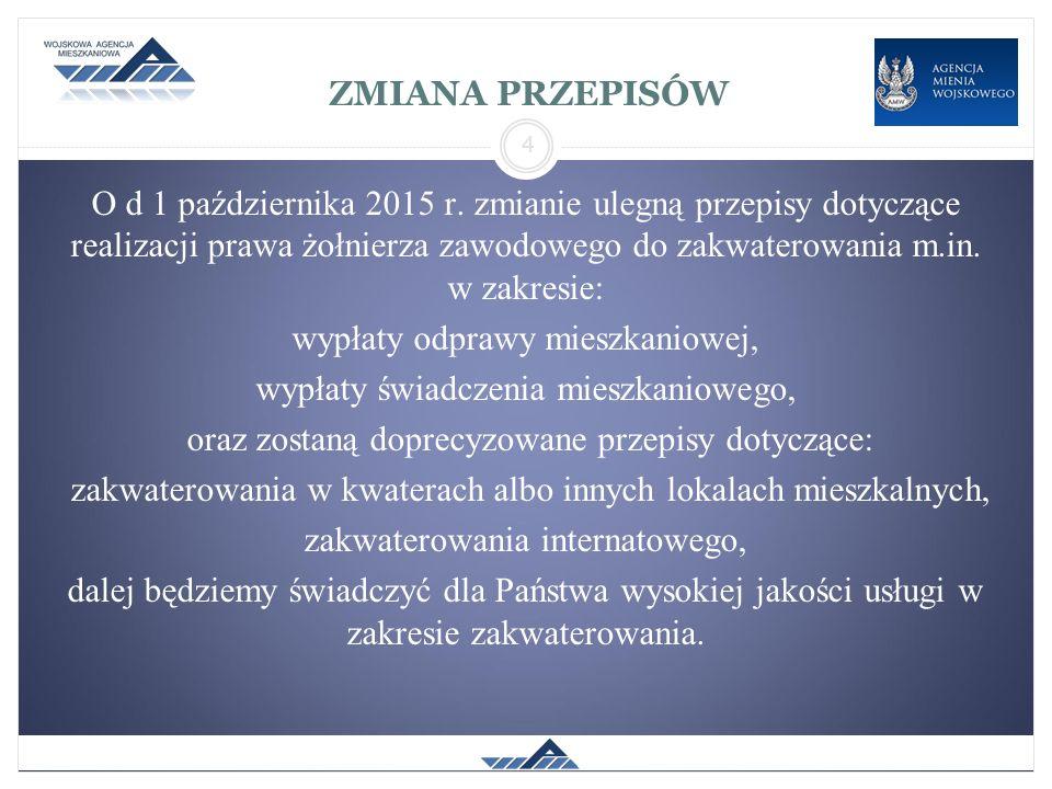 ZMIANA PRZEPISÓW O d 1 października 2015 r. zmianie ulegną przepisy dotyczące realizacji prawa żołnierza zawodowego do zakwaterowania m.in. w zakresie