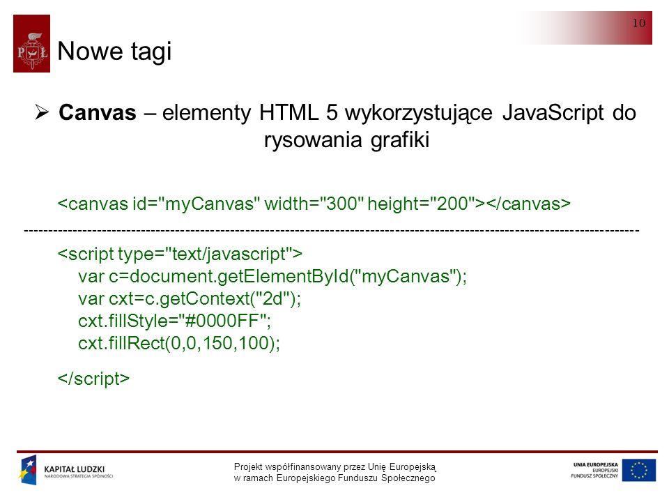 HTML 5.0 Projekt współfinansowany przez Unię Europejską w ramach Europejskiego Funduszu Społecznego 10 Nowe tagi  Canvas – elementy HTML 5 wykorzystujące JavaScript do rysowania grafiki ---------------------------------------------------------------------------------------------------------------------------- var c=document.getElementById( myCanvas ); var cxt=c.getContext( 2d ); cxt.fillStyle= #0000FF ; cxt.fillRect(0,0,150,100);