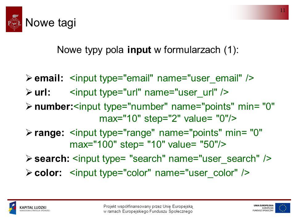 HTML 5.0 Projekt współfinansowany przez Unię Europejską w ramach Europejskiego Funduszu Społecznego 11 Nowe tagi Nowe typy pola input w formularzach (1):  email:  url:  number:  range:  search:  color: