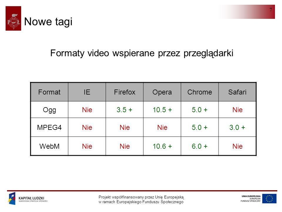 HTML 5.0 Projekt współfinansowany przez Unię Europejską w ramach Europejskiego Funduszu Społecznego 7 Nowe tagi Formaty video wspierane przez przeglądarki FormatIEFirefoxOperaChromeSafari OggNie3.5 +10.5 +5.0 +Nie MPEG4Nie 5.0 +3.0 + WebMNie 10.6 +6.0 +Nie