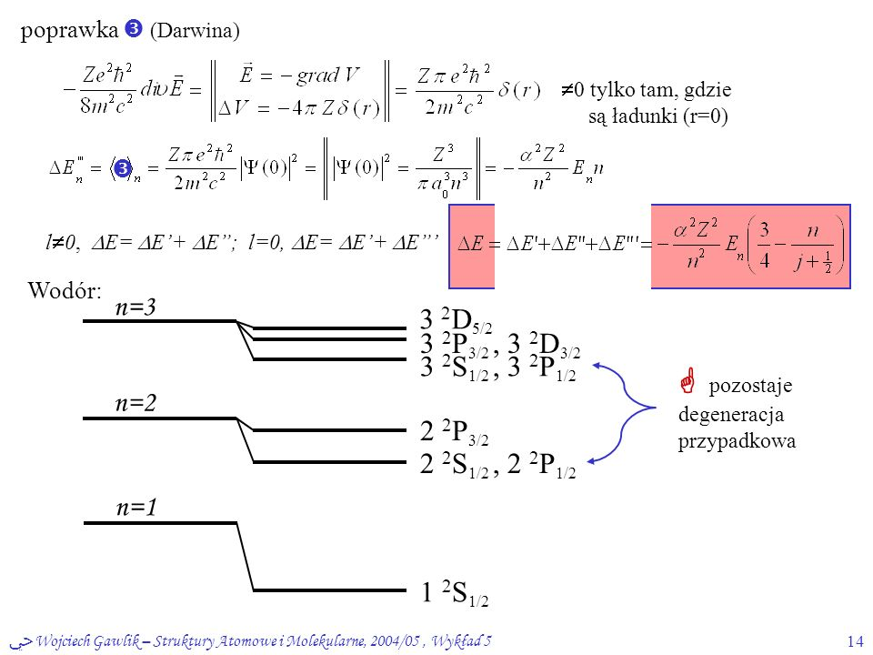 ﴀ Wojciech Gawlik – Struktury Atomowe i Molekularne, 2004/05, Wykład 514 poprawka  (Darwina)  0 tylko tam, gdzie są ładunki (r=0) l  0,  E=  E'+  E ; l=0,  E=  E'+  E ' n=3 n=2 n=1 Wodór: 1 2 S 1/2 2 2 S 1/2, 2 2 P 1/2 2 2 P 3/2 3 2 S 1/2, 3 2 P 1/2 3 2 P 3/2, 3 2 D 3/2 3 2 D 5/2  pozostaje degeneracja przypadkowa 