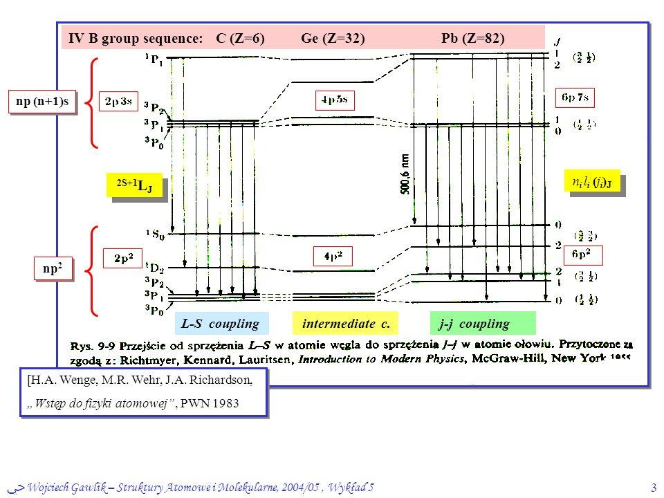 ﴀ Wojciech Gawlik – Struktury Atomowe i Molekularne, 2004/05, Wykład 53 [H.A.