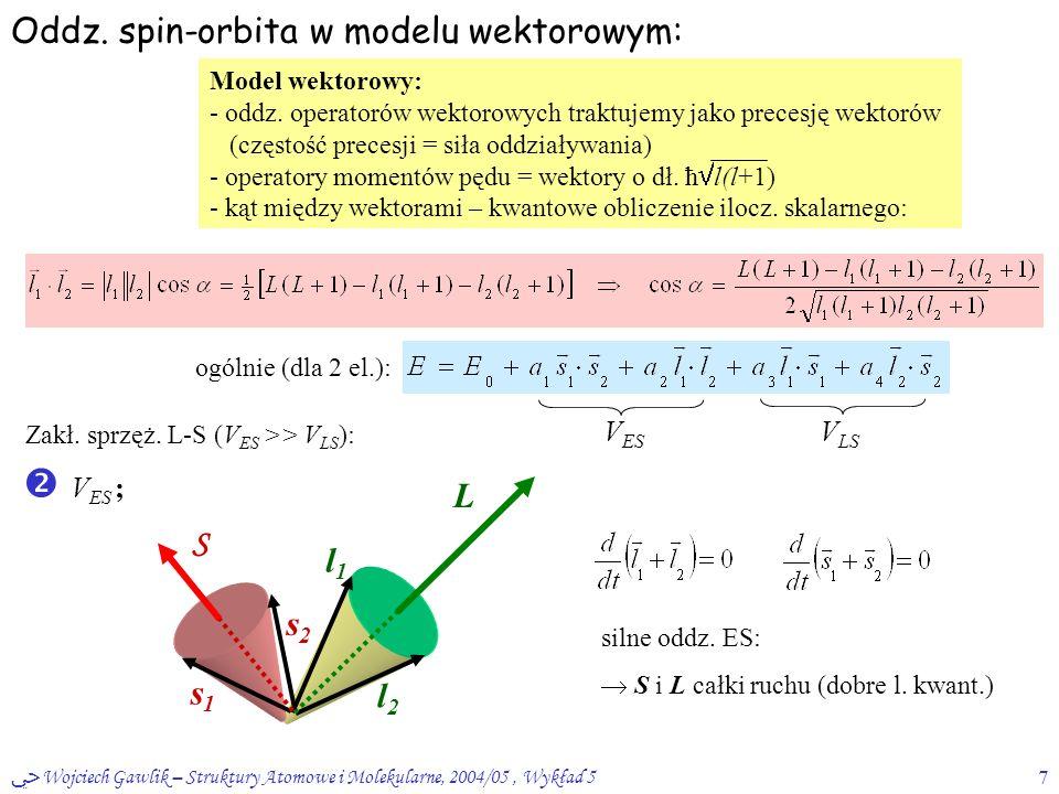 ﴀ Wojciech Gawlik – Struktury Atomowe i Molekularne, 2004/05, Wykład 57 Oddz. spin-orbita w modelu wektorowym: ogólnie (dla 2 el.): Zakł. sprzęż. L-S