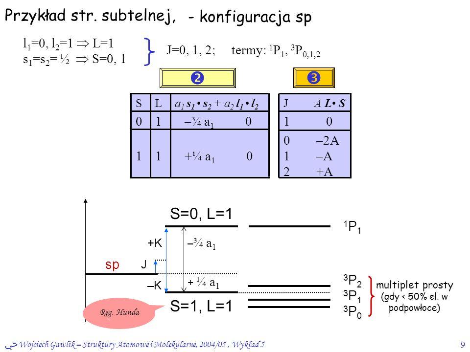 ﴀ Wojciech Gawlik – Struktury Atomowe i Molekularne, 2004/05, Wykład 59 +K J –K Przykład str. subtelnej, l 1 =0, l 2 =1  L=1 s 1 =s 2 = ½  S=0, 1 J=