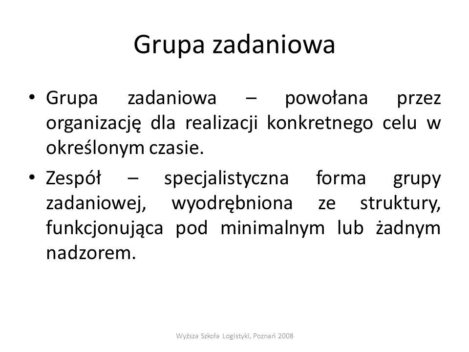 Grupa zadaniowa Grupa zadaniowa – powołana przez organizację dla realizacji konkretnego celu w określonym czasie. Zespół – specjalistyczna forma grupy