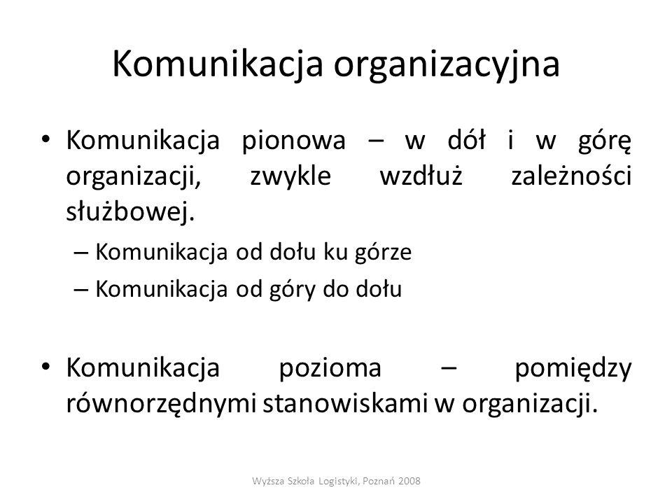 Komunikacja organizacyjna Komunikacja pionowa – w dół i w górę organizacji, zwykle wzdłuż zależności służbowej. – Komunikacja od dołu ku górze – Komun