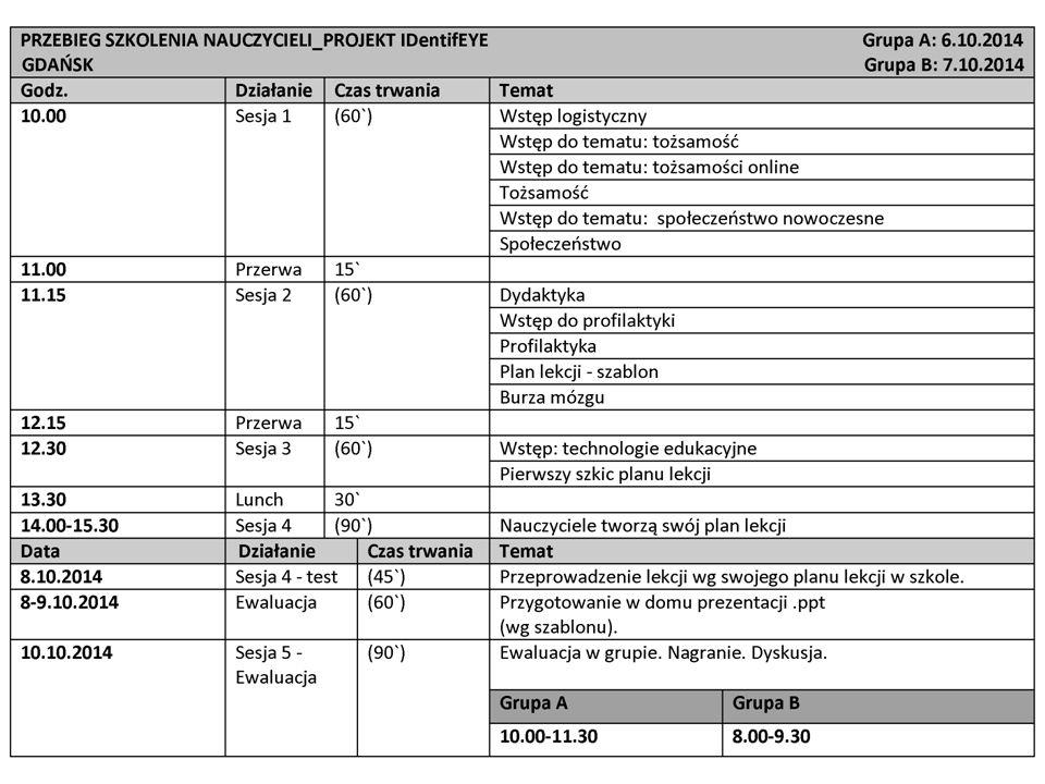 (moje) DOBRE PRAKTYKI -Temat -Dydaktyka -Profilaktyka -Technologia