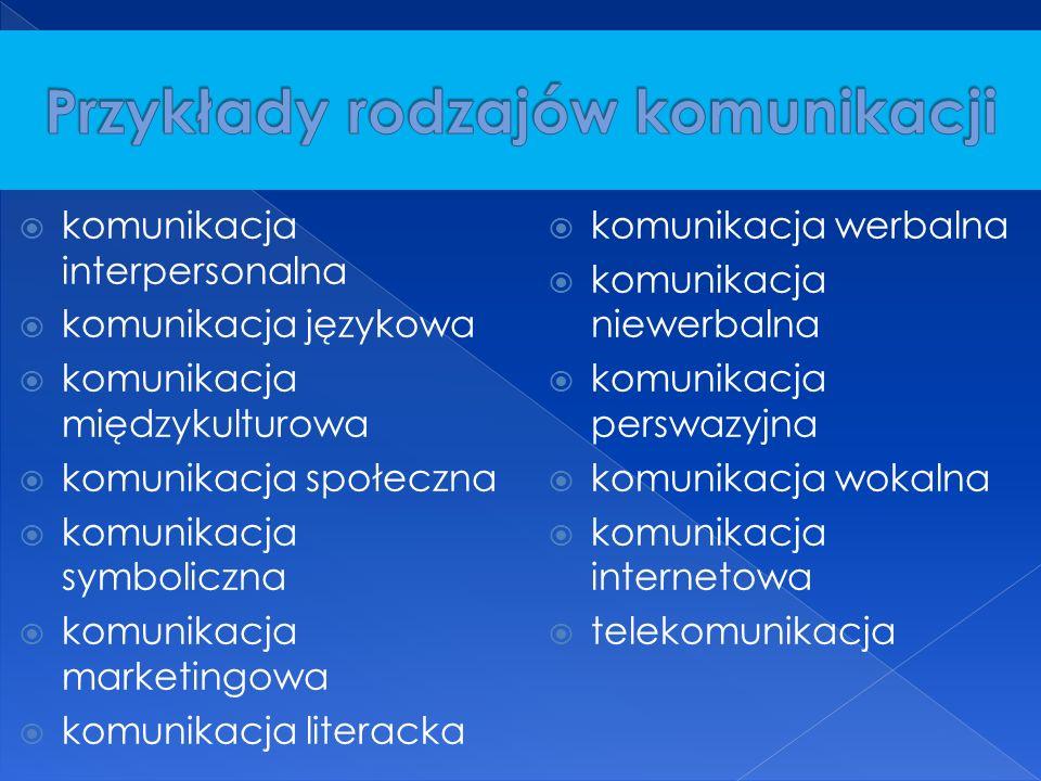  komunikacja interpersonalna  komunikacja językowa  komunikacja międzykulturowa  komunikacja społeczna  komunikacja symboliczna  komunikacja marketingowa  komunikacja literacka  komunikacja werbalna  komunikacja niewerbalna  komunikacja perswazyjna  komunikacja wokalna  komunikacja internetowa  telekomunikacja