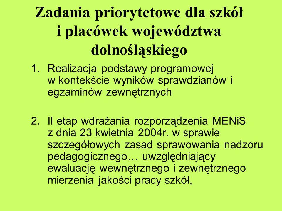Zadania priorytetowe dla szkół i placówek województwa dolnośląskiego 1.Realizacja podstawy programowej w kontekście wyników sprawdzianów i egzaminów zewnętrznych 2.II etap wdrażania rozporządzenia MENiS z dnia 23 kwietnia 2004r.