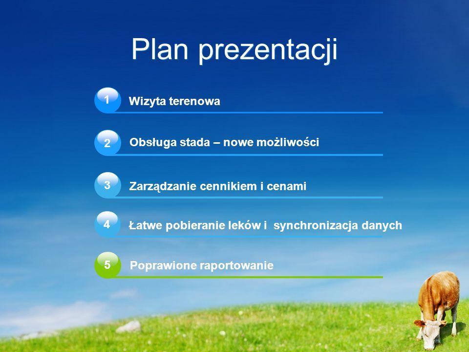 1 Wizyta terenowa Obsługa stada – nowe możliwości Zarządzanie cennikiem i cenami Poprawione raportowanie 2 3 5 Plan prezentacji Łatwe pobieranie leków i synchronizacja danych 4