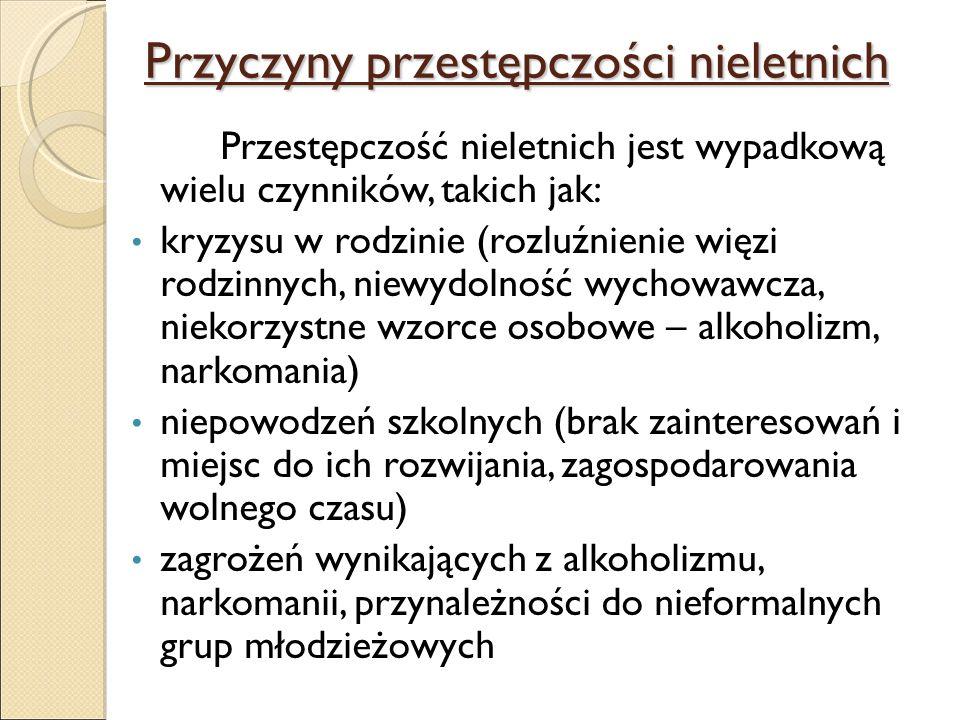 Przyczyny przestępczości nieletnich Przestępczość nieletnich jest wypadkową wielu czynników, takich jak: kryzysu w rodzinie (rozluźnienie więzi rodzinnych, niewydolność wychowawcza, niekorzystne wzorce osobowe – alkoholizm, narkomania) niepowodzeń szkolnych (brak zainteresowań i miejsc do ich rozwijania, zagospodarowania wolnego czasu) zagrożeń wynikających z alkoholizmu, narkomanii, przynależności do nieformalnych grup młodzieżowych