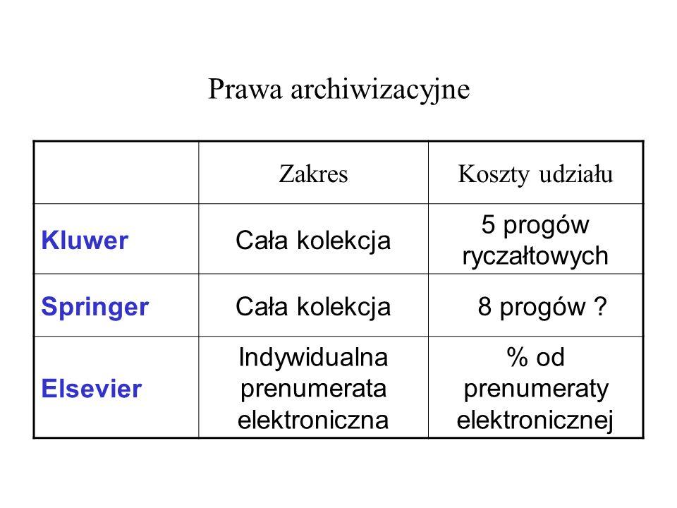 Prawa archiwizacyjne ZakresKoszty udziału KluwerCała kolekcja 5 progów ryczałtowych SpringerCała kolekcja 8 progów ? Elsevier Indywidualna prenumerata
