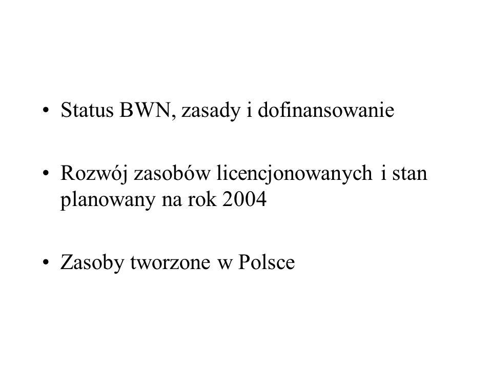 Status BWN, zasady i dofinansowanie Rozwój zasobów licencjonowanych i stan planowany na rok 2004 Zasoby tworzone w Polsce