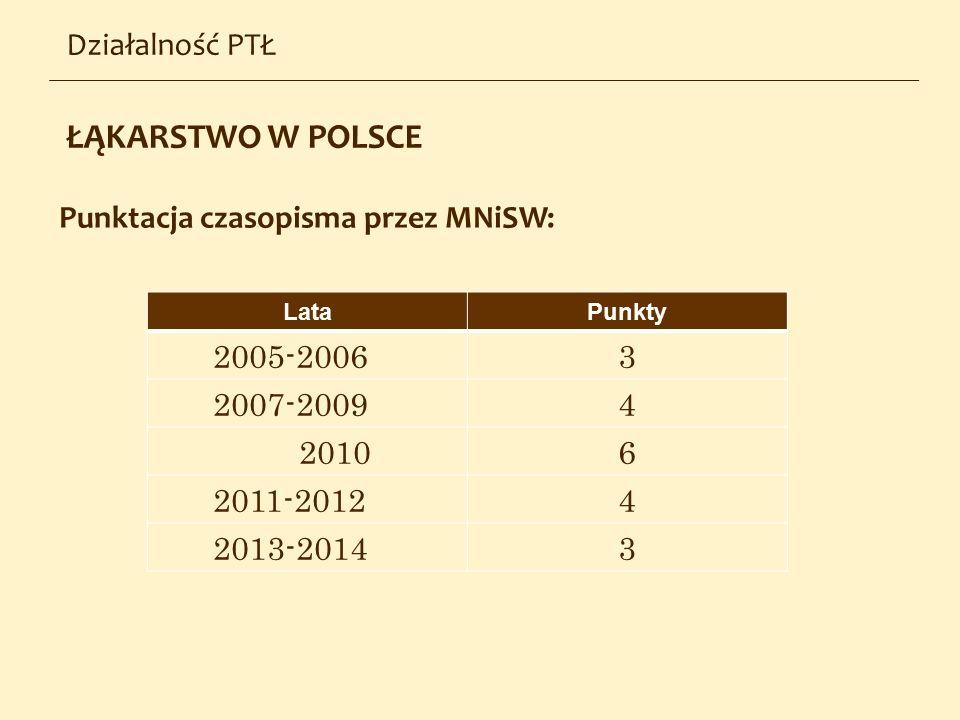 Działalność PTŁ Punktacja czasopisma przez MNiSW: ŁĄKARSTWO W POLSCE LataPunkty 2005-20063 2007-20094 20106 2011-20124 2013-20143