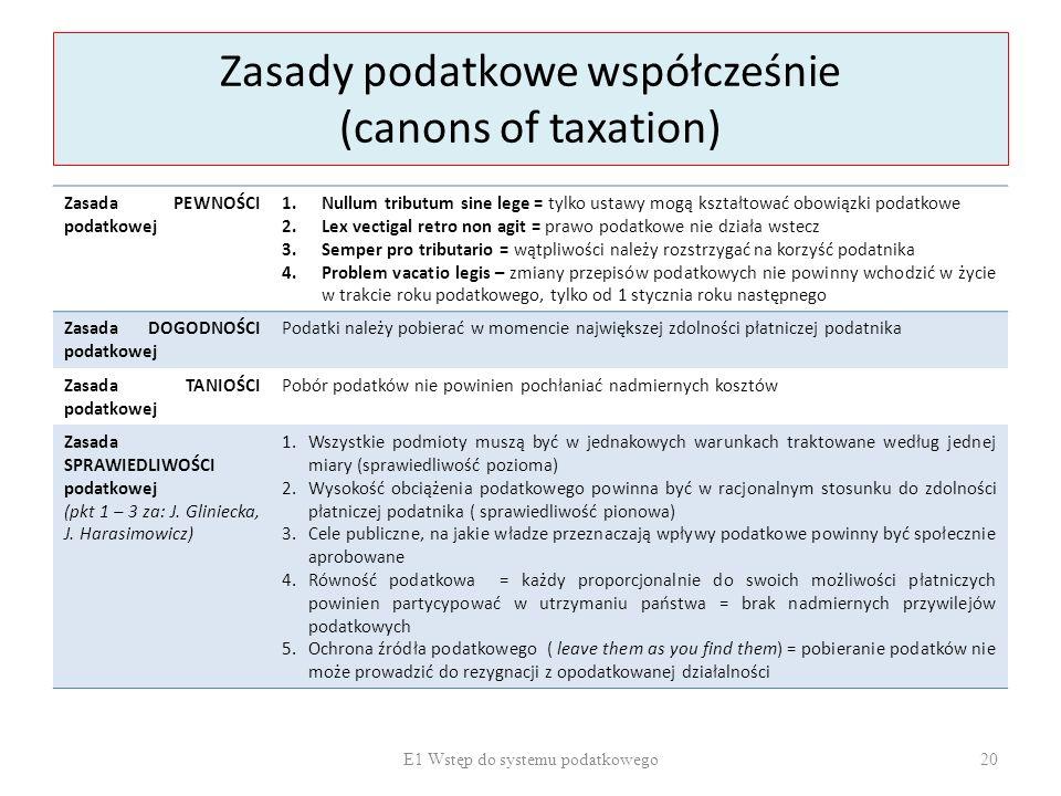 Zasady podatkowe współcześnie (canons of taxation) Zasada PEWNOŚCI podatkowej 1.Nullum tributum sine lege = tylko ustawy mogą kształtować obowiązki po