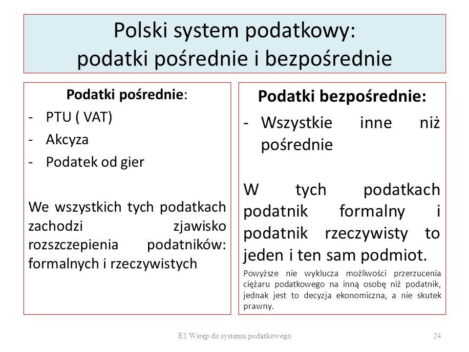 Polski system podatkowy: podatki pośrednie i bezpośrednie Podatki pośrednie: -PTU ( VAT) -Akcyza -Podatek od gier We wszystkich tych podatkach zachodz