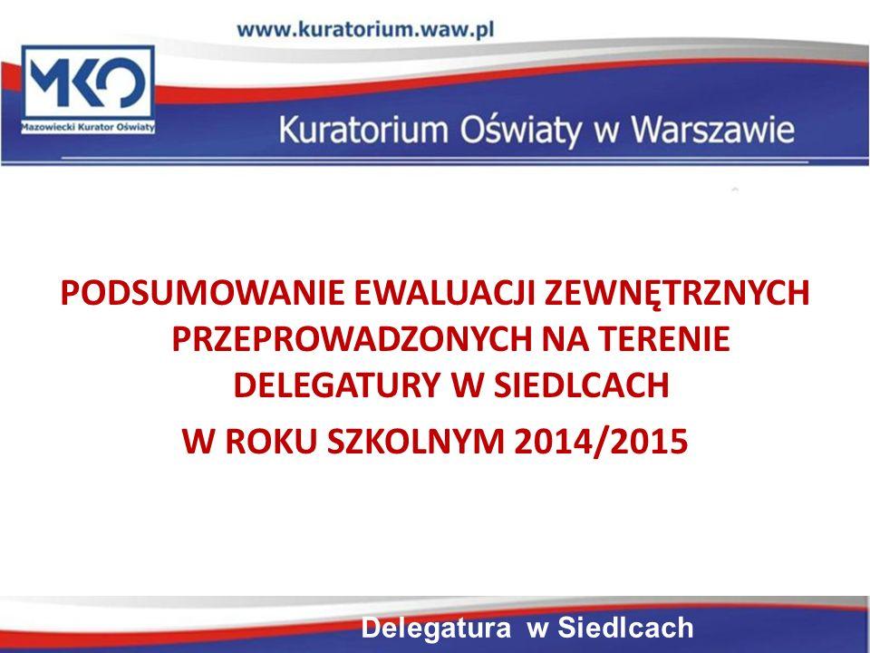 2 PODSUMOWANIE EWALUACJI W ROKU SZKOLNYM 2014/2015 W minionym roku szkolnym na terenie Delegatury w Siedlcach zaplanowano i zrealizowano 103 ewaluacje zewnętrzne, w tym:  11 całościowych,  62 problemowych w zakresie określonym przez MEN  30 problemowych w zakresie określonym przez MKO.