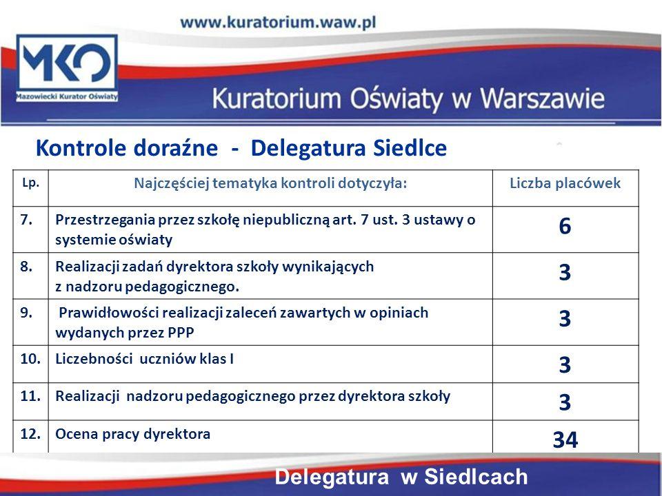 Lp. Najczęściej tematyka kontroli dotyczyła:Liczba placówek 7.Przestrzegania przez szkołę niepubliczną art. 7 ust. 3 ustawy o systemie oświaty 6 8.Rea