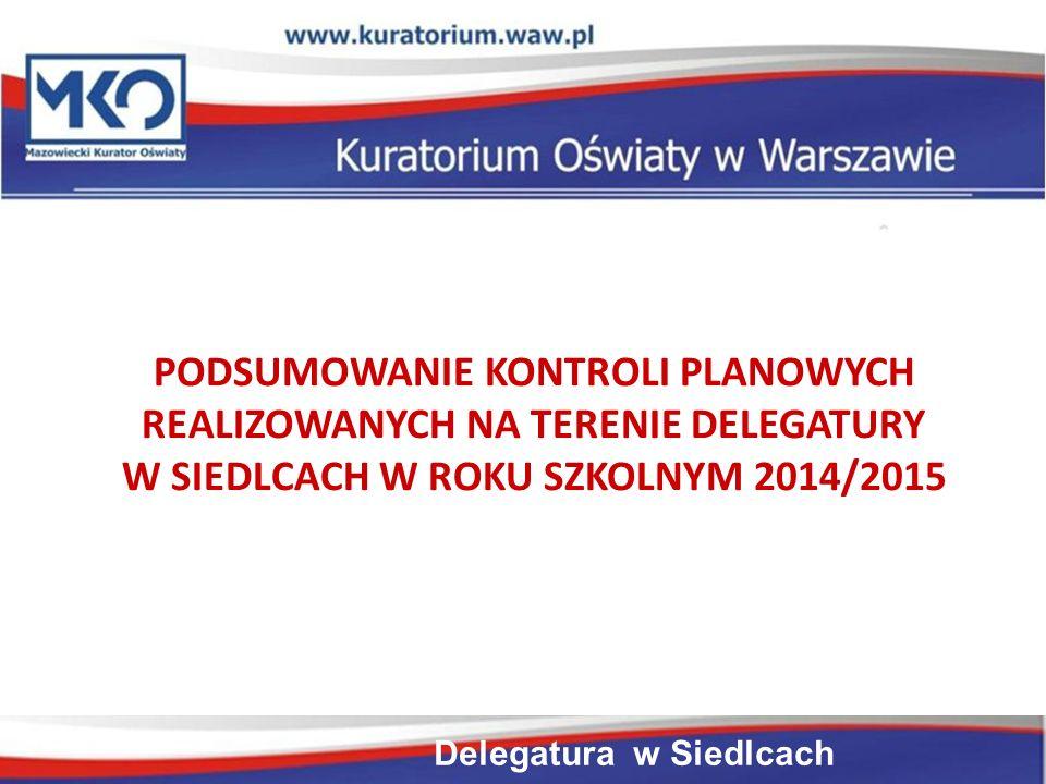 Delegatura w Płocku Liczba kontroli planowych zaplanowanych100 zrealizowanych100 wydanych zaleceń22 Kontrole planowe - Delegatura Siedlce Delegatura w Siedlcach