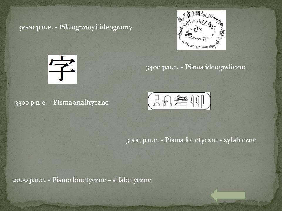 9000 p.n.e. - Piktogramy i ideogramy 3400 p.n.e. - Pisma ideograficzne 3300 p.n.e. - Pisma analityczne 3000 p.n.e. - Pisma fonetyczne - sylabiczne 200