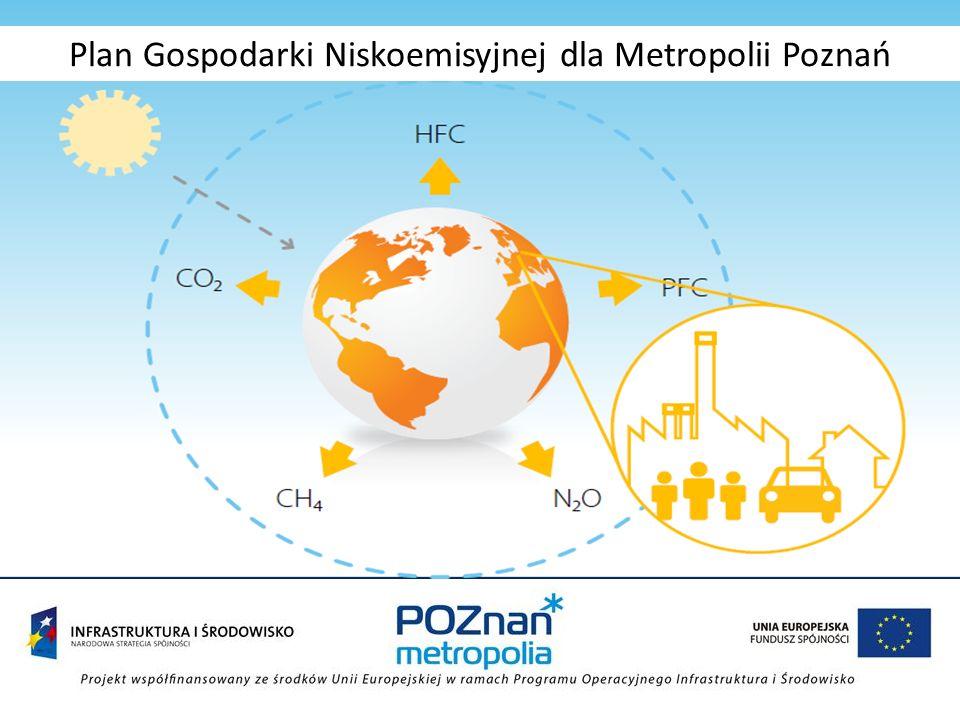 Plan Gospodarki Niskoemisyjnej dla Metropolii Poznań