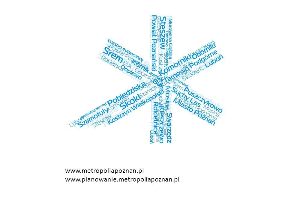 www.metropoliapoznan.pl www.planowanie.metropoliapoznan.pl