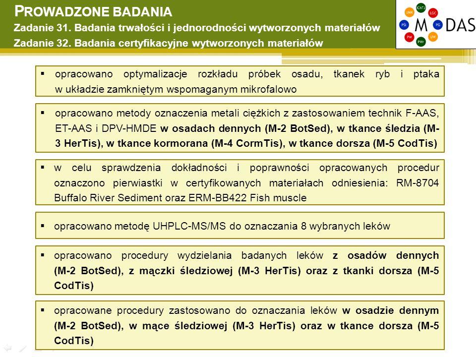 P ROWADZONE BADANIA Zadanie 31. Badania trwałości i jednorodności wytworzonych materiałów Zadanie 32. Badania certyfikacyjne wytworzonych materiałów 