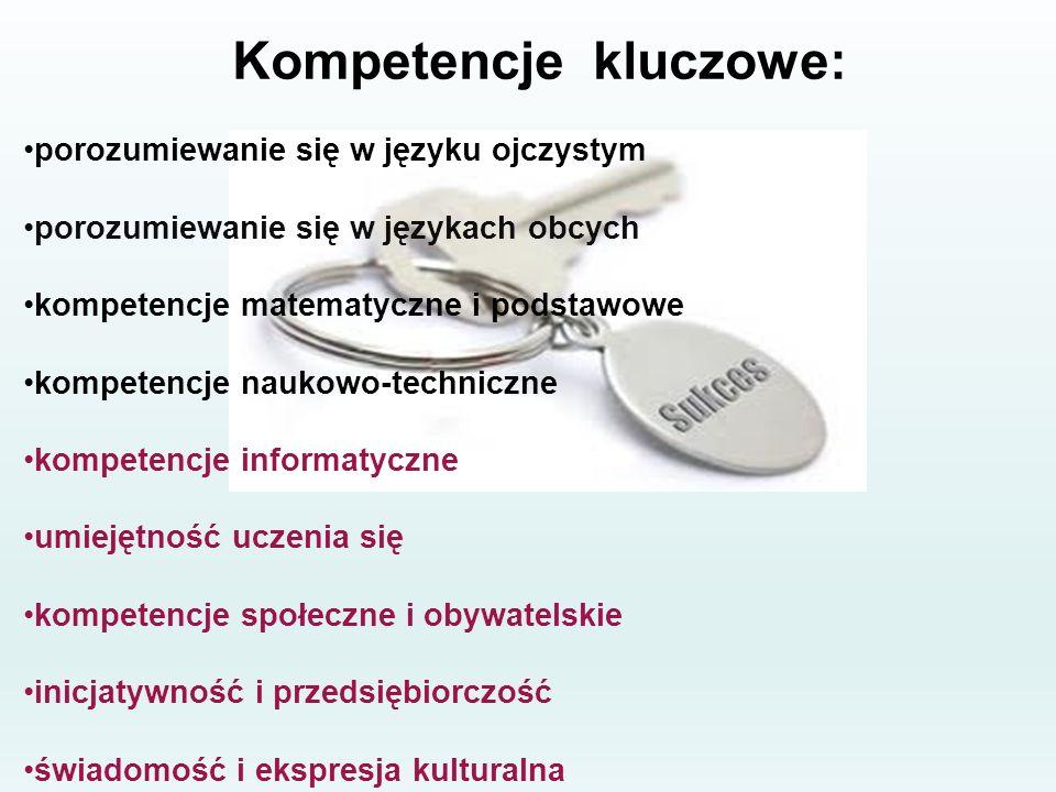 Kompetencje kluczowe: porozumiewanie się w języku ojczystym porozumiewanie się w językach obcych kompetencje matematyczne i podstawowe kompetencje nau