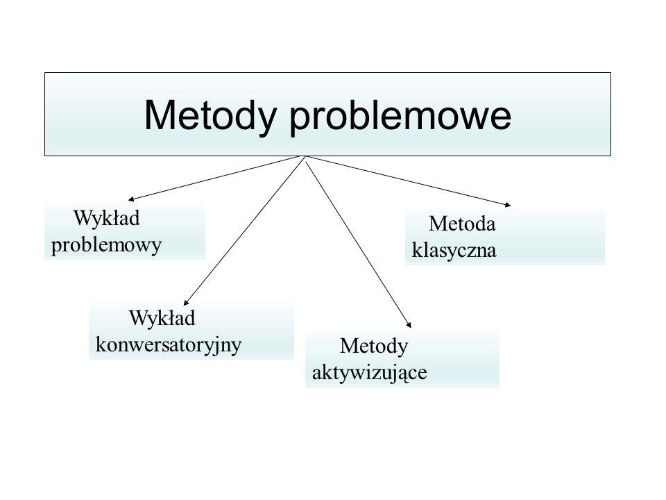 Metody problemowe Wykład problemowy Wykład konwersatoryjny Metoda klasyczna Metody aktywizujące